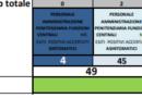 REPORT giornaliero gestione Coronavirus del 22.02.2021 ore 20